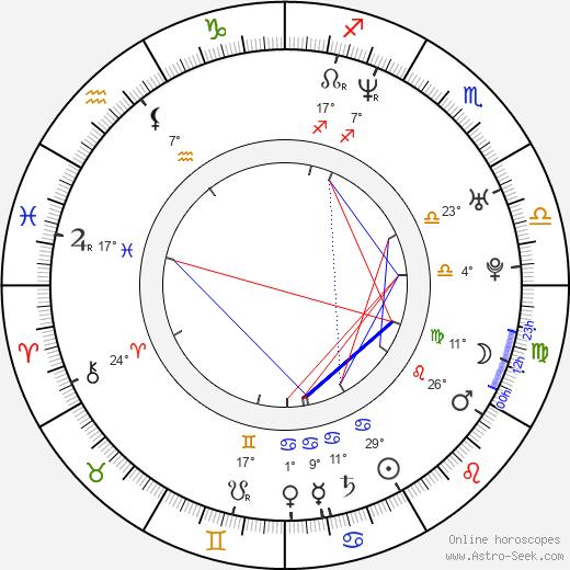 Franka Potente birth chart, biography, wikipedia 2019, 2020