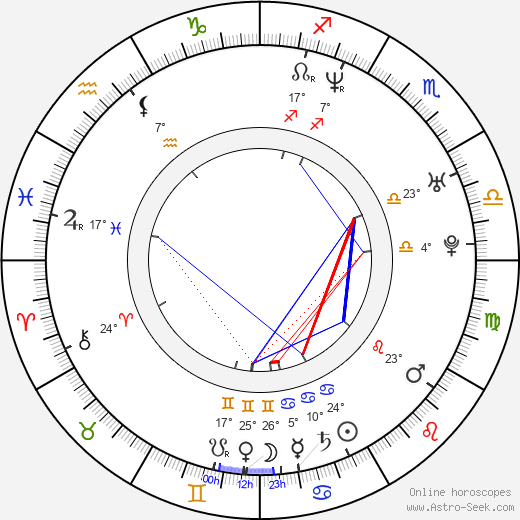 Gina Bernstein birth chart, biography, wikipedia 2020, 2021