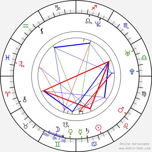 Gruschenka Stevens birth chart, Gruschenka Stevens astro natal horoscope, astrology