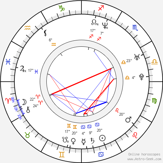 Hayley DuMond birth chart, biography, wikipedia 2019, 2020