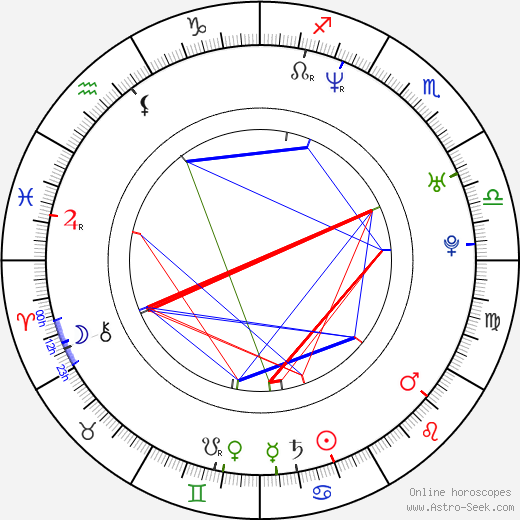Hayley DuMond astro natal birth chart, Hayley DuMond horoscope, astrology