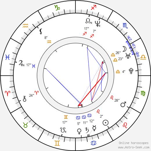 Jay R. Ferguson birth chart, biography, wikipedia 2019, 2020