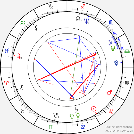 Jay R. Ferguson astro natal birth chart, Jay R. Ferguson horoscope, astrology