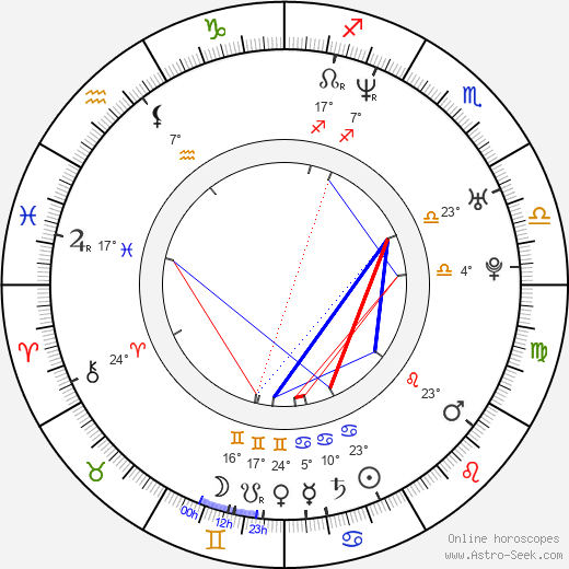 Jeremy Enigk birth chart, biography, wikipedia 2020, 2021