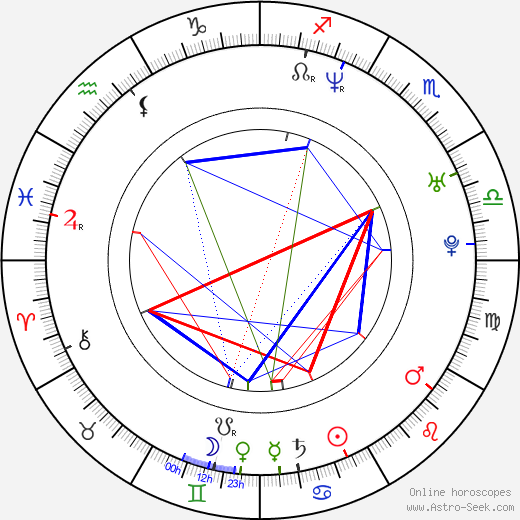Jeremy Enigk birth chart, Jeremy Enigk astro natal horoscope, astrology