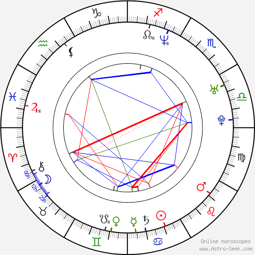 Jon Fine astro natal birth chart, Jon Fine horoscope, astrology