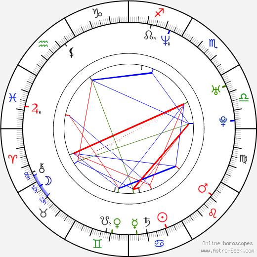 Jon Fine birth chart, Jon Fine astro natal horoscope, astrology
