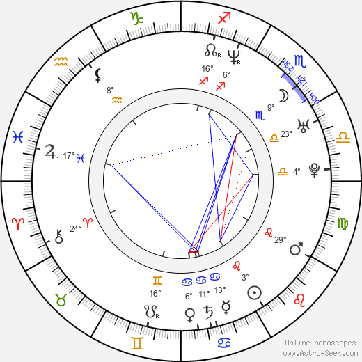 Karyne Steben birth chart, biography, wikipedia 2019, 2020