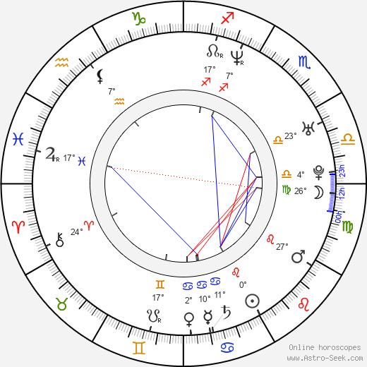 Kathryn Hahn birth chart, biography, wikipedia 2018, 2019