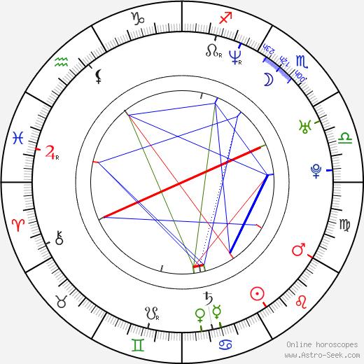 Liane Sprenger-Wiegelmann birth chart, Liane Sprenger-Wiegelmann astro natal horoscope, astrology