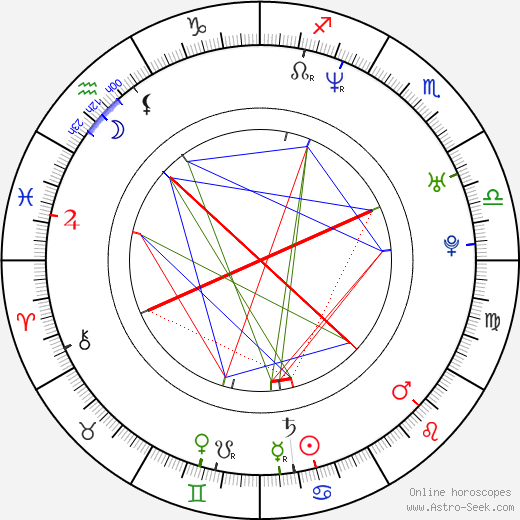 Marek Tóth astro natal birth chart, Marek Tóth horoscope, astrology