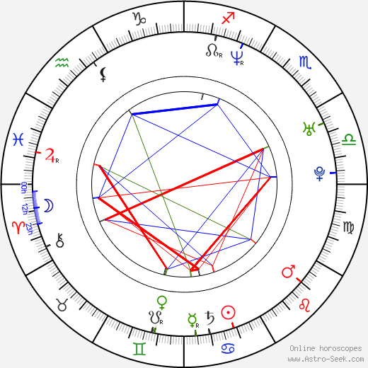 Neal Acree birth chart, Neal Acree astro natal horoscope, astrology