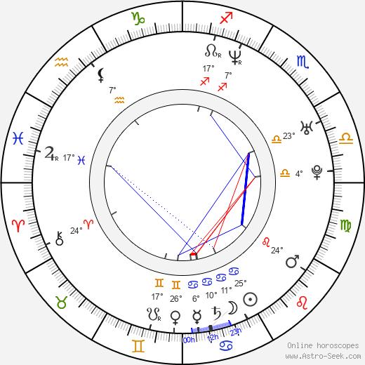 Saimi Nousiainen birth chart, biography, wikipedia 2019, 2020