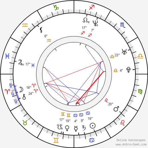 Sharon den Adel birth chart, biography, wikipedia 2019, 2020