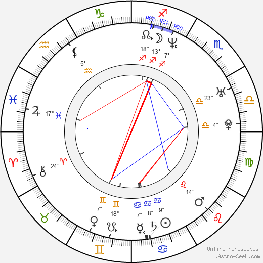 So-ri Moon birth chart, biography, wikipedia 2020, 2021
