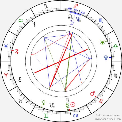 So-ri Moon birth chart, So-ri Moon astro natal horoscope, astrology