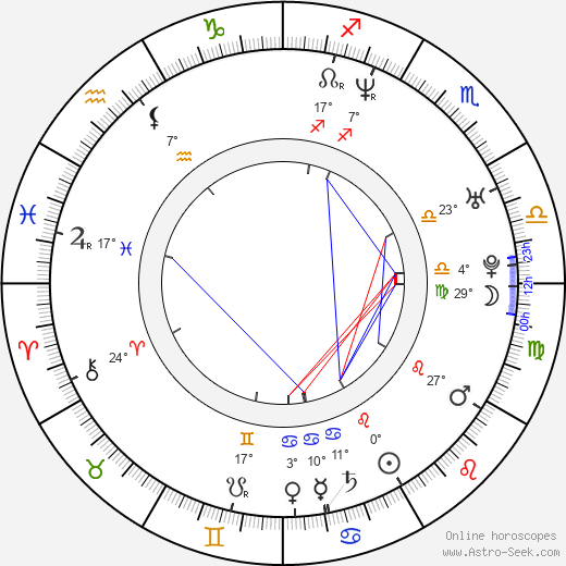 Stephanie March birth chart, biography, wikipedia 2018, 2019