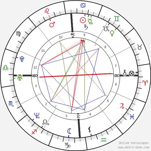 Stephen Daley birth chart, Stephen Daley astro natal horoscope, astrology