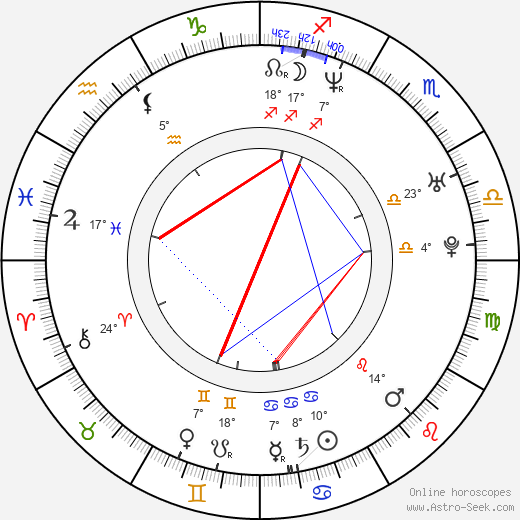 Sven Thiemann sven thiemann astro birth chart horoscope date of birth