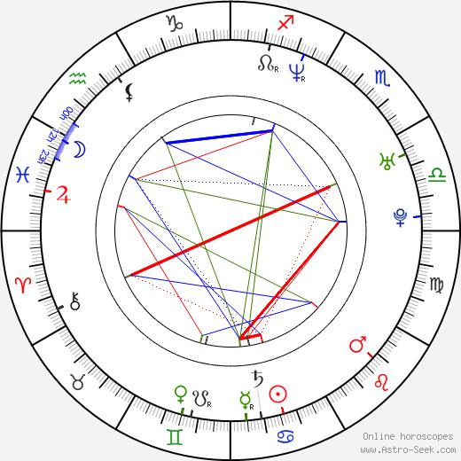 Tami Erin tema natale, oroscopo, Tami Erin oroscopi gratuiti, astrologia