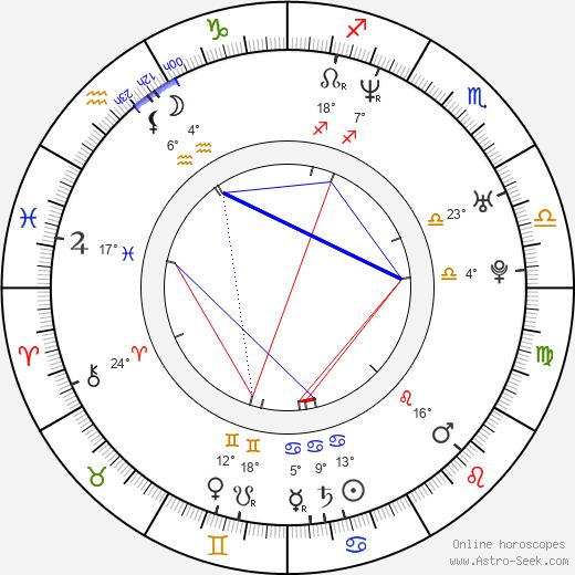 Tania Russof birth chart, biography, wikipedia 2018, 2019