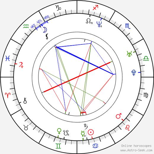 Tania Russof astro natal birth chart, Tania Russof horoscope, astrology