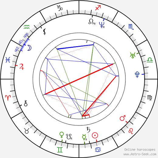 Zhanna Friske tema natale, oroscopo, Zhanna Friske oroscopi gratuiti, astrologia