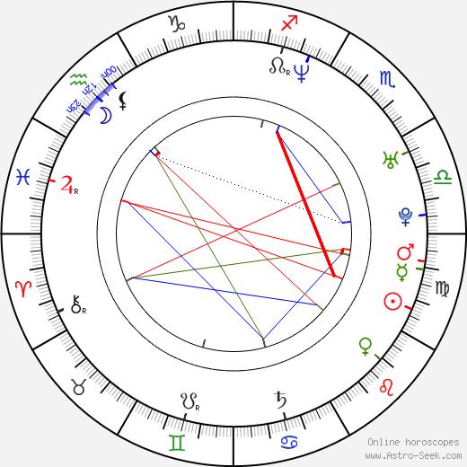 Aaron Barrett birth chart, Aaron Barrett astro natal horoscope, astrology