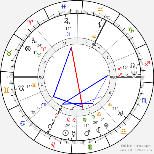 Amy Adams birth chart, biography, wikipedia 2019, 2020