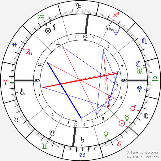 Amy Fisher astro natal birth chart, Amy Fisher horoscope, astrology
