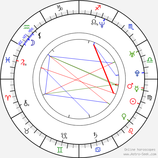 Andrei Medvedev birth chart, Andrei Medvedev astro natal horoscope, astrology