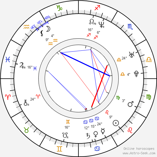 Angel Boris Reed birth chart, biography, wikipedia 2019, 2020