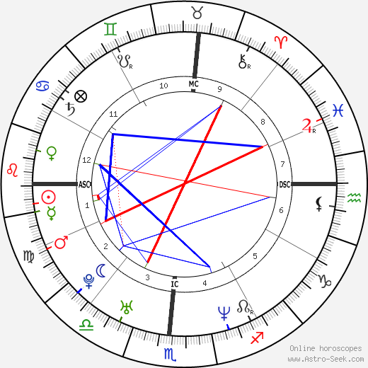 Autumn Jackson день рождения гороскоп, Autumn Jackson Натальная карта онлайн