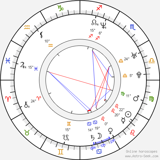 Birgit Wiedel Weidinger birth chart, biography, wikipedia 2020, 2021