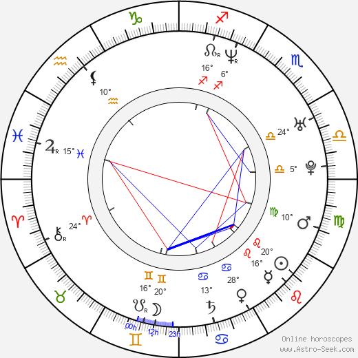 Bo Keister birth chart, biography, wikipedia 2019, 2020