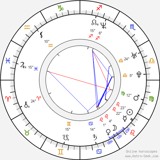 Carrie Fleming birth chart, biography, wikipedia 2019, 2020