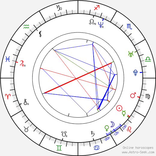 Carrie Fleming astro natal birth chart, Carrie Fleming horoscope, astrology