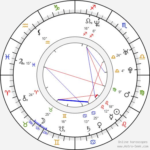 Chris Messina birth chart, biography, wikipedia 2019, 2020