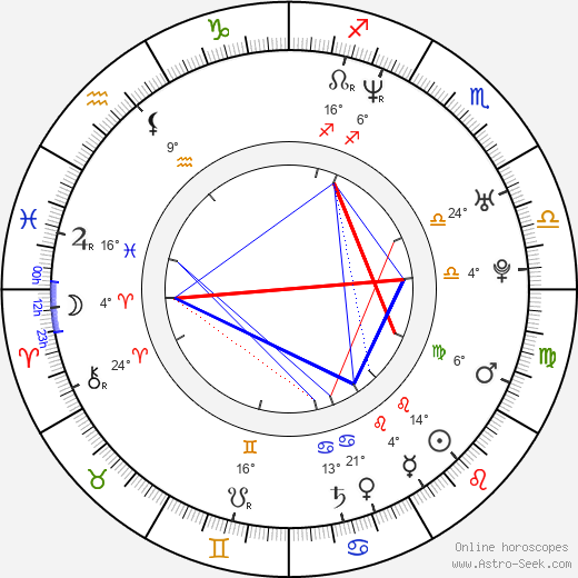 Dana Dawson birth chart, biography, wikipedia 2019, 2020
