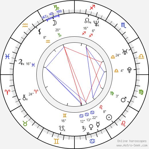 Dustin Rikert tema natale, biography, Biografia da Wikipedia 2019, 2020