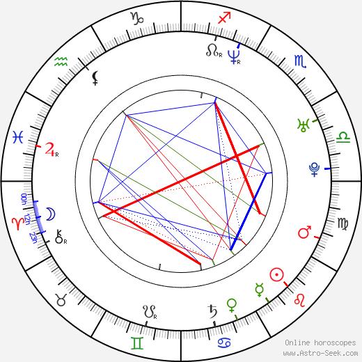 Enzo Cilenti astro natal birth chart, Enzo Cilenti horoscope, astrology