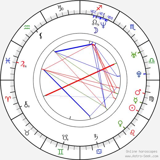Eric Millegan tema natale, oroscopo, Eric Millegan oroscopi gratuiti, astrologia