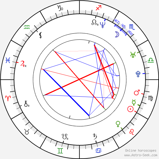 Fabiola Francesca birth chart, Fabiola Francesca astro natal horoscope, astrology