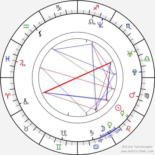 Hosachi Mori birth chart, Hosachi Mori astro natal horoscope, astrology