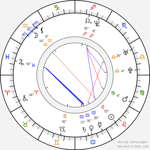 Jay Cutler birth chart, biography, wikipedia 2018, 2019