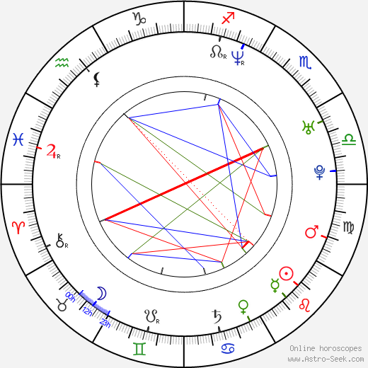 Jeannie Millar birth chart, Jeannie Millar astro natal horoscope, astrology