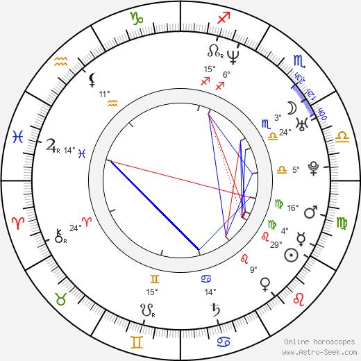 Jenna Leigh Green birth chart, biography, wikipedia 2019, 2020