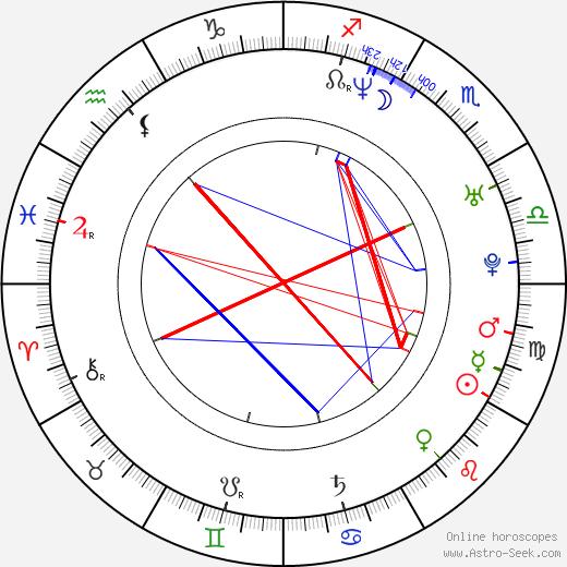 Дженнифер Льен Jennifer Lien день рождения гороскоп, Jennifer Lien Натальная карта онлайн