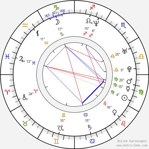 Jens Jonsson birth chart, biography, wikipedia 2020, 2021