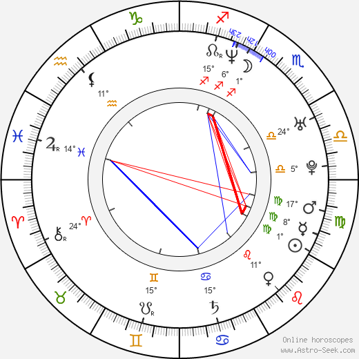 Keith Andreen birth chart, biography, wikipedia 2019, 2020